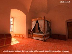 interni castello malaspina